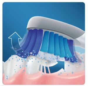 Elektryczne szczoteczki do zębów